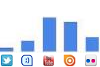 Encuesta sobre el uso de las redes sociales de la Biblioteca 2014